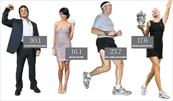 body fat percentage calculator health status